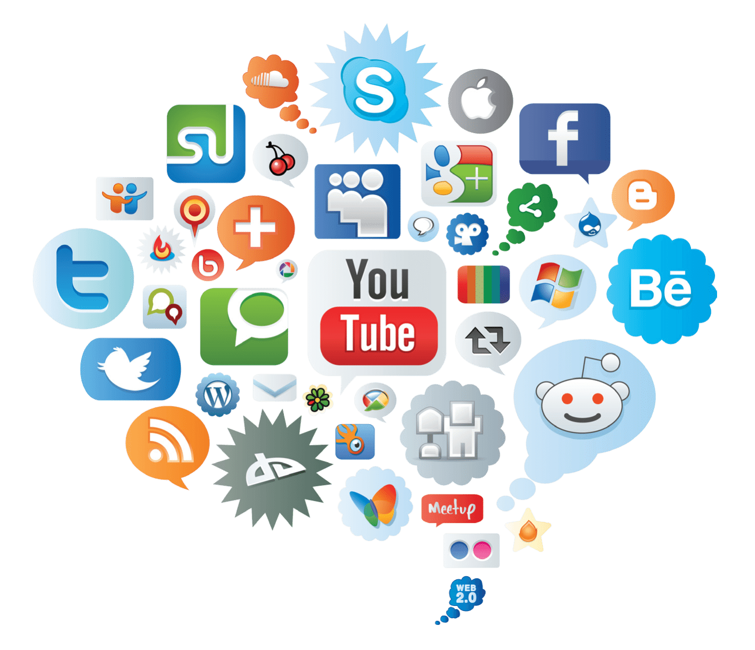 أنواع وطرق التسويق الإلكتروني