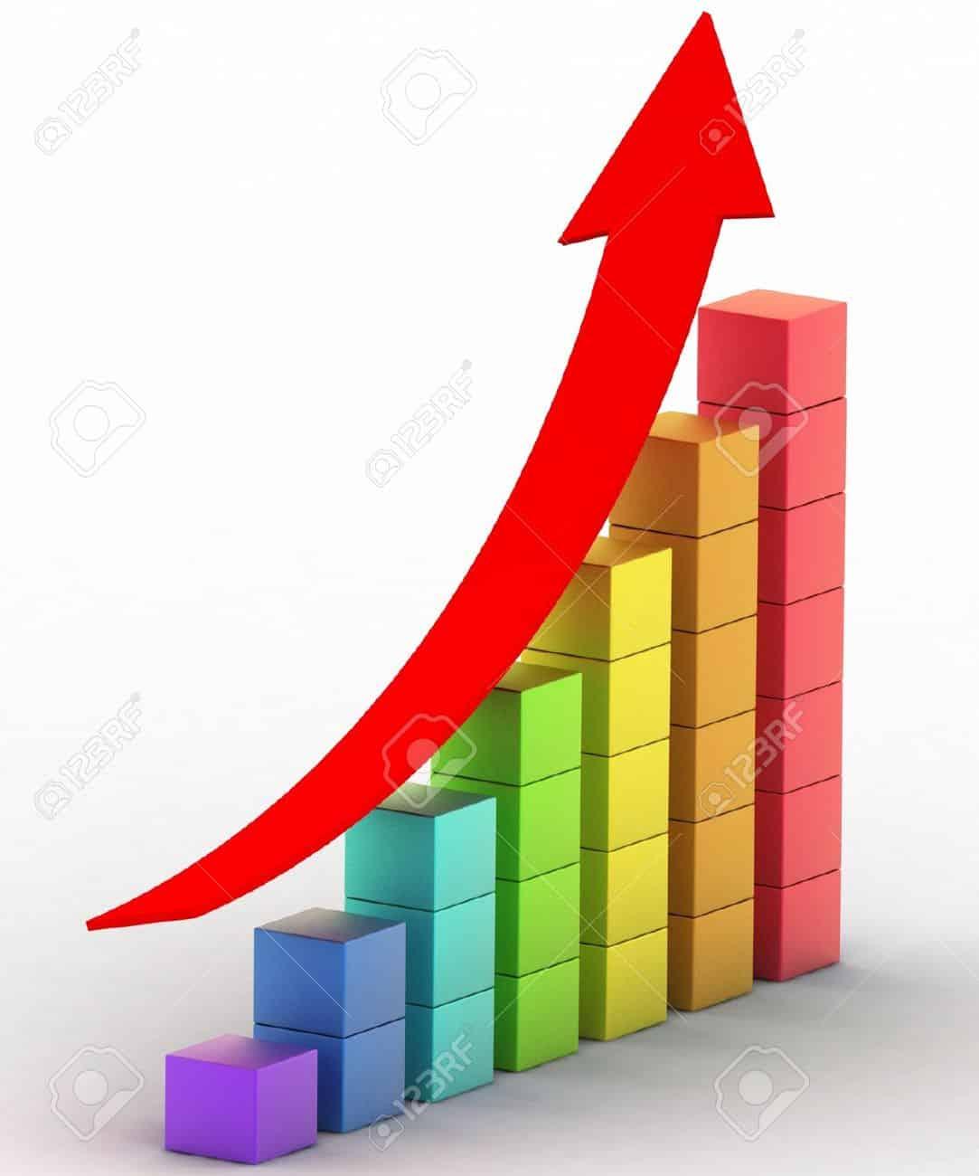العلاقة بين التسوق الإلكتروني وزيادة المبيعات