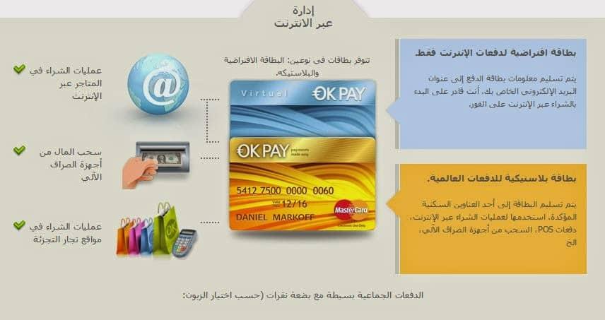 التسجيل في بنك اوكي بايOKPAY, كيفية التسجيل في بنك اوكي بايOKPAY والحصول على بطاقة ماستر كارد, wppit