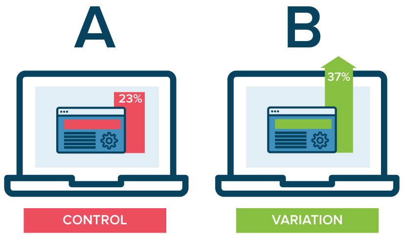شرح A/b Testing لزيادة الأرباح وتحسين الإعلانات بالتفصيل