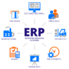 Enterprise-Resource-Planning-wppit